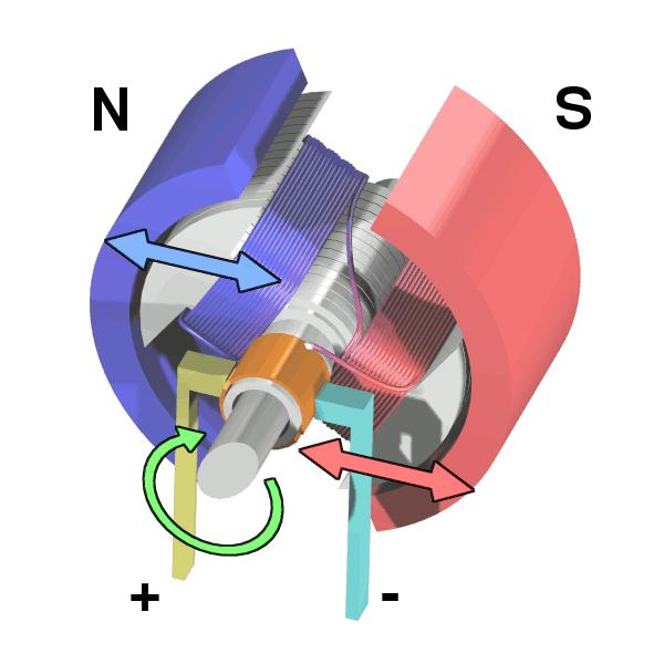brushed_motor_1