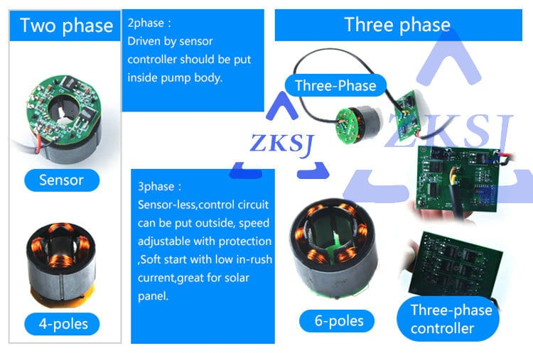 2-phase vs 3-phase