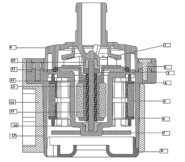 DC40M-Detail-of-internal-structure
